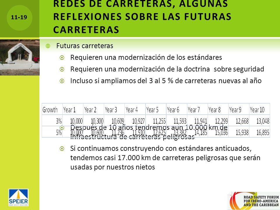 REDES DE CARRETERAS, ALGUNAS REFLEXIONES SOBRE LAS FUTURAS CARRETERAS