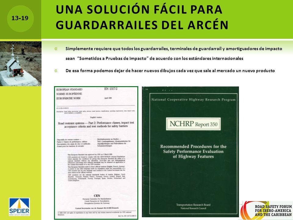 UNA SOLUCIÓN FÁCIL PARA GUARDARRAILES DEL ARCÉN