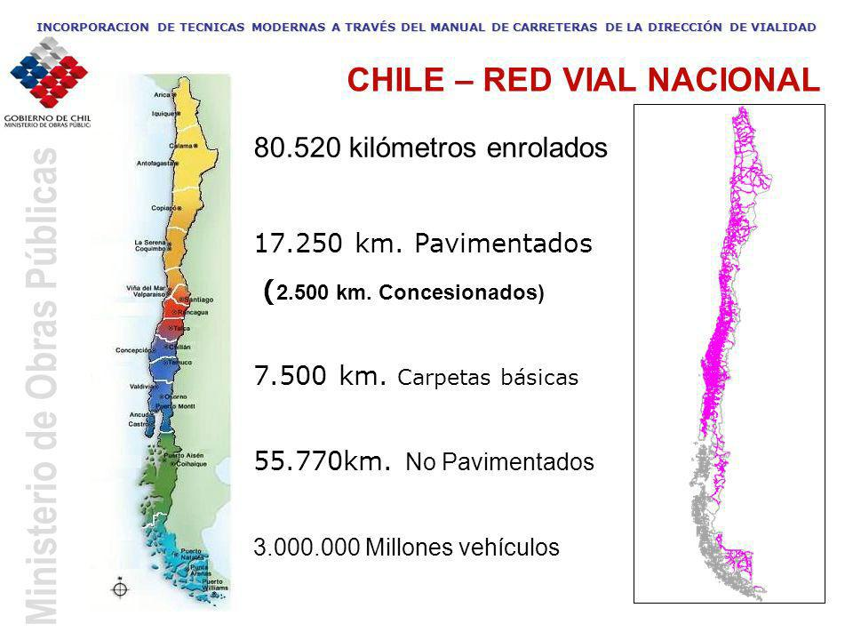 CHILE – RED VIAL NACIONAL