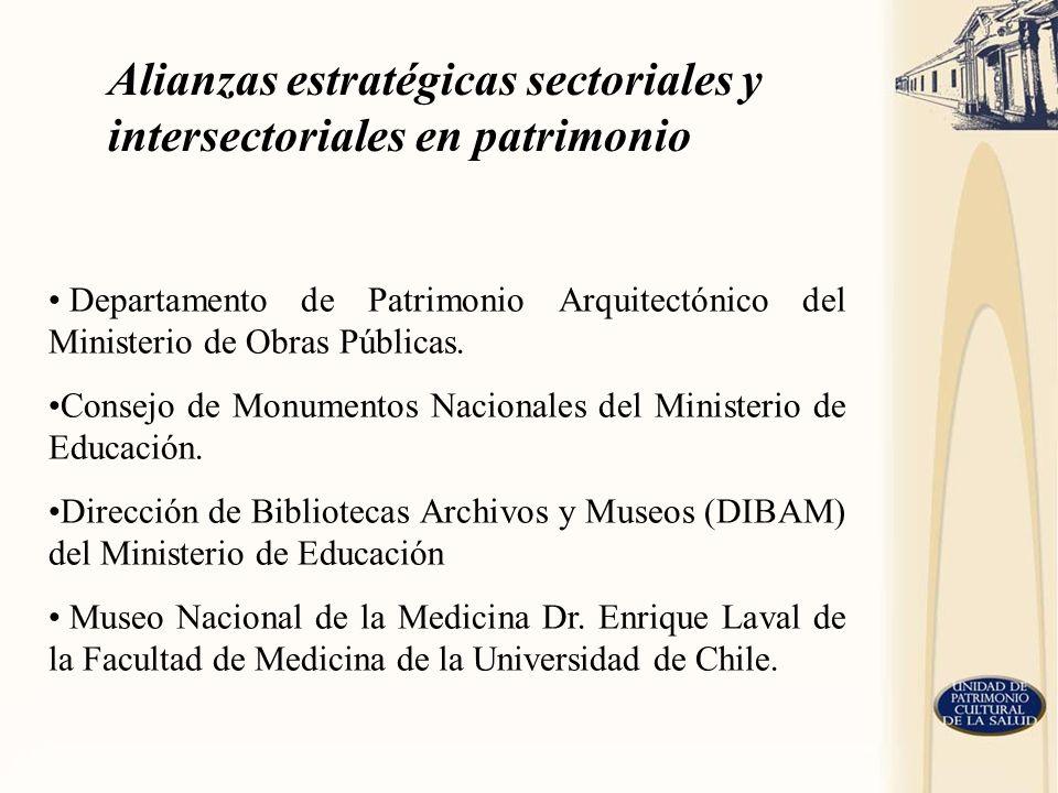 Alianzas estratégicas sectoriales y intersectoriales en patrimonio