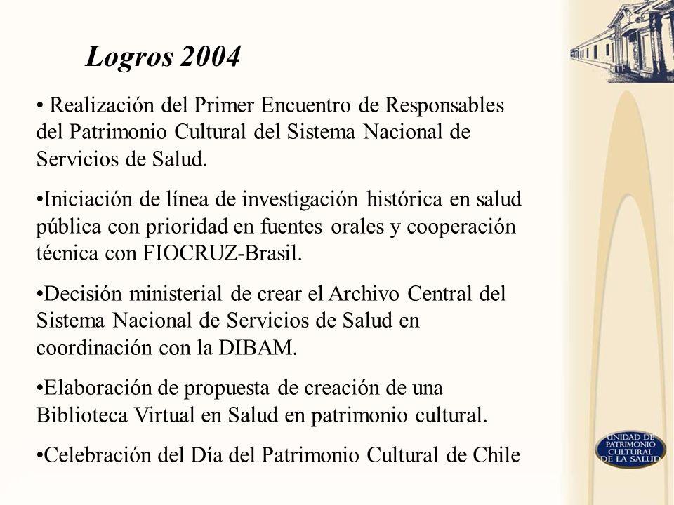 Logros 2004 Realización del Primer Encuentro de Responsables del Patrimonio Cultural del Sistema Nacional de Servicios de Salud.