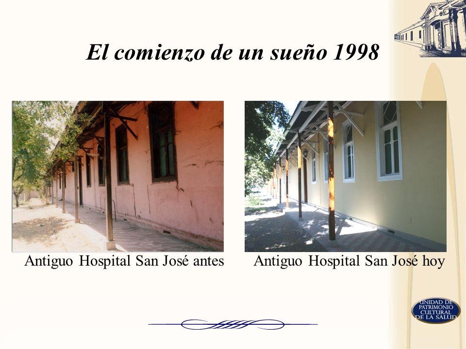 El comienzo de un sueño 1998 Antiguo Hospital San José antes