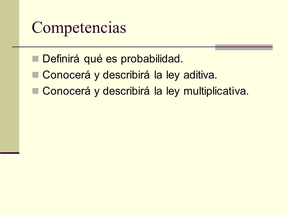 Competencias Definirá qué es probabilidad.