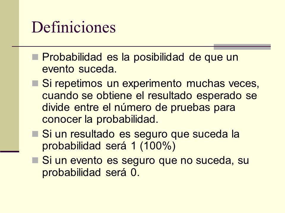 Definiciones Probabilidad es la posibilidad de que un evento suceda.