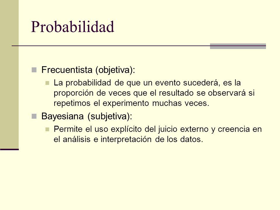 Probabilidad Frecuentista (objetiva): Bayesiana (subjetiva):