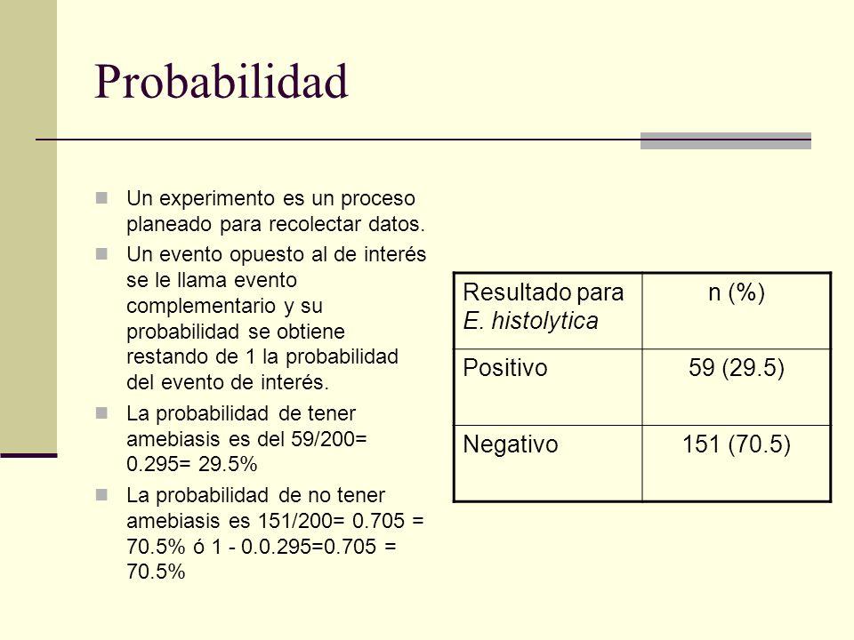 Probabilidad Resultado para E. histolytica n (%) Positivo 59 (29.5)