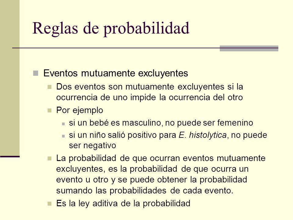 Reglas de probabilidad