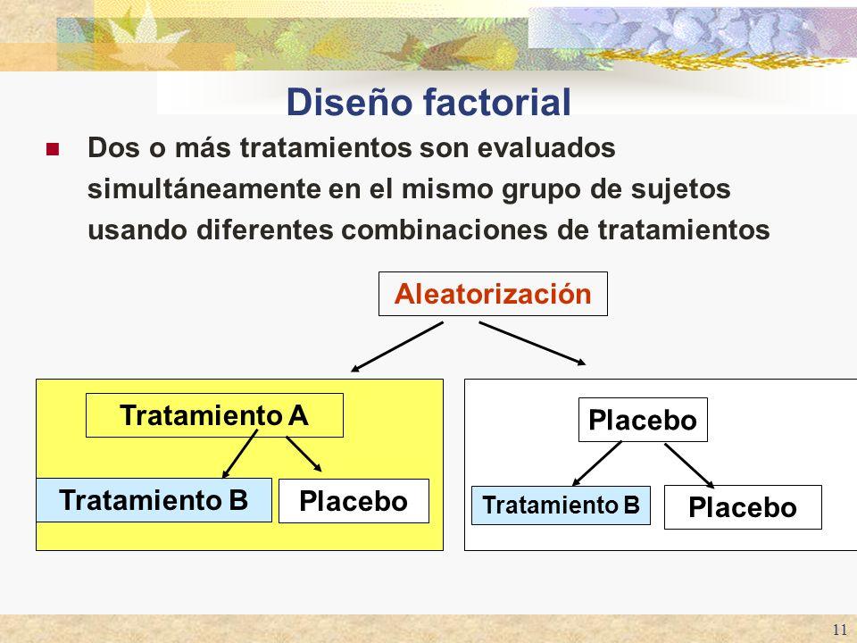 Diseño factorial Dos o más tratamientos son evaluados simultáneamente en el mismo grupo de sujetos usando diferentes combinaciones de tratamientos.