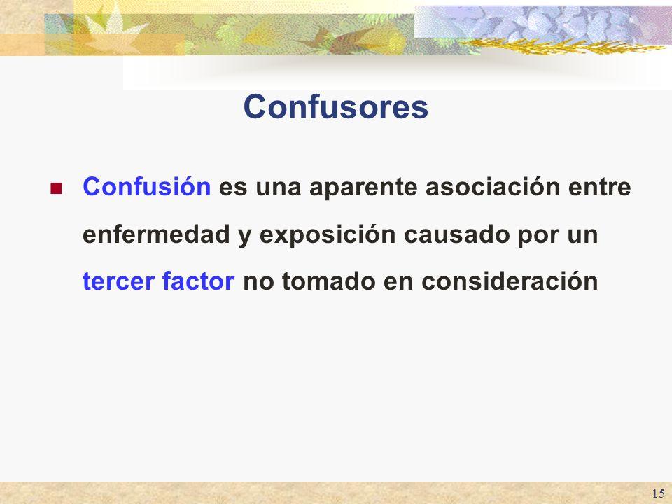 Confusores Confusión es una aparente asociación entre enfermedad y exposición causado por un tercer factor no tomado en consideración.