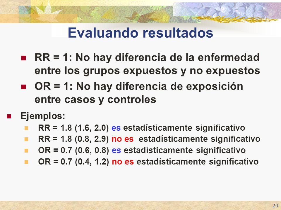 Evaluando resultados RR = 1: No hay diferencia de la enfermedad entre los grupos expuestos y no expuestos.