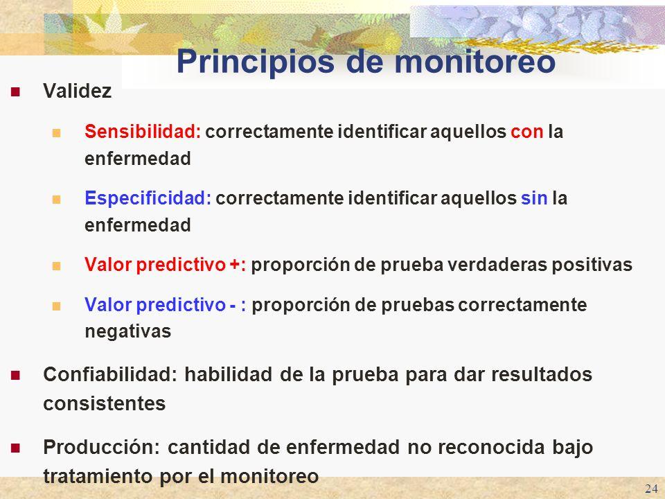Principios de monitoreo
