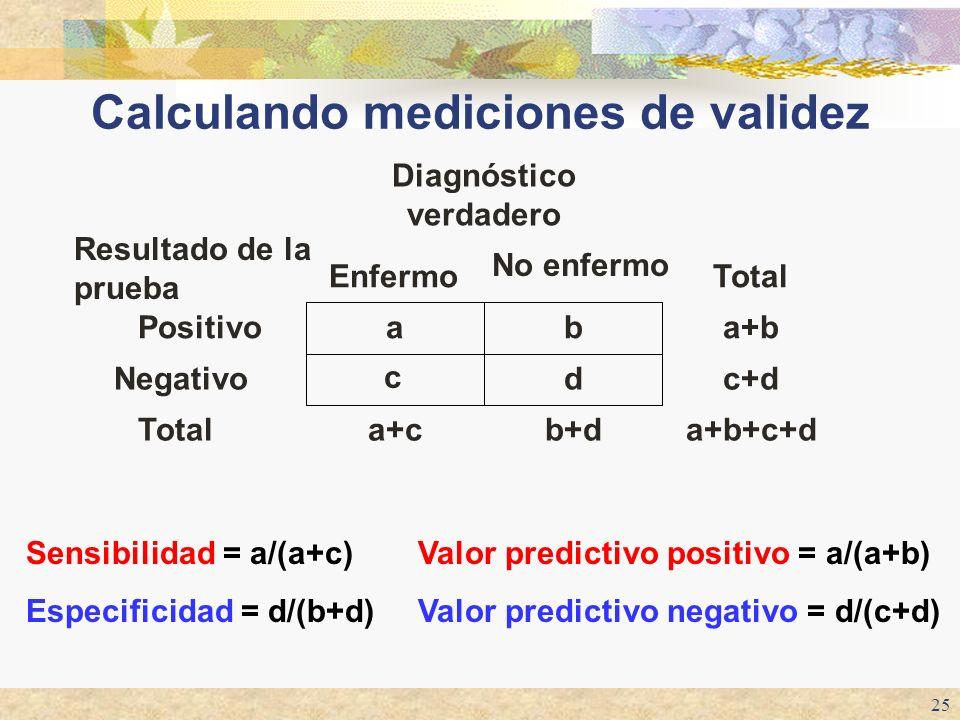 Calculando mediciones de validez