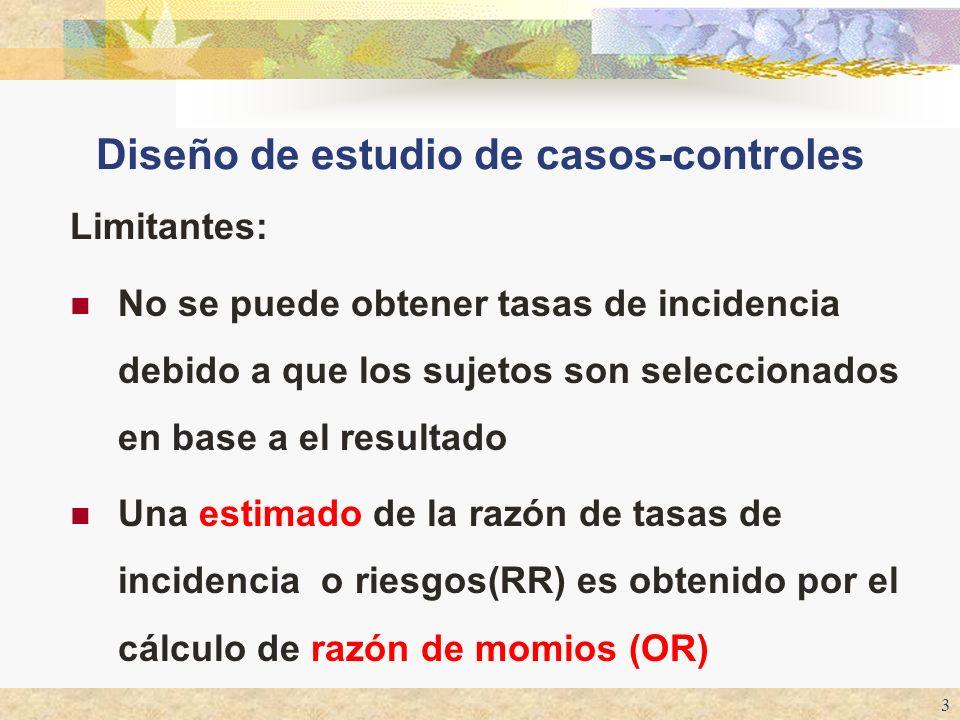 Diseño de estudio de casos-controles