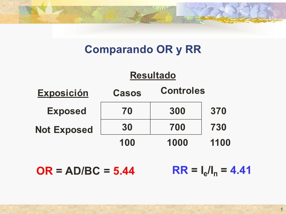 Comparando OR y RR OR = AD/BC = 5.44 RR = Ie/In = 4.41 Resultado