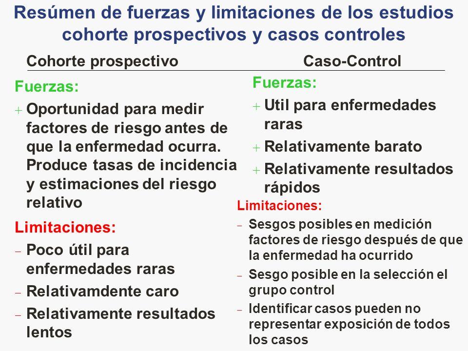 Resúmen de fuerzas y limitaciones de los estudios cohorte prospectivos y casos controles