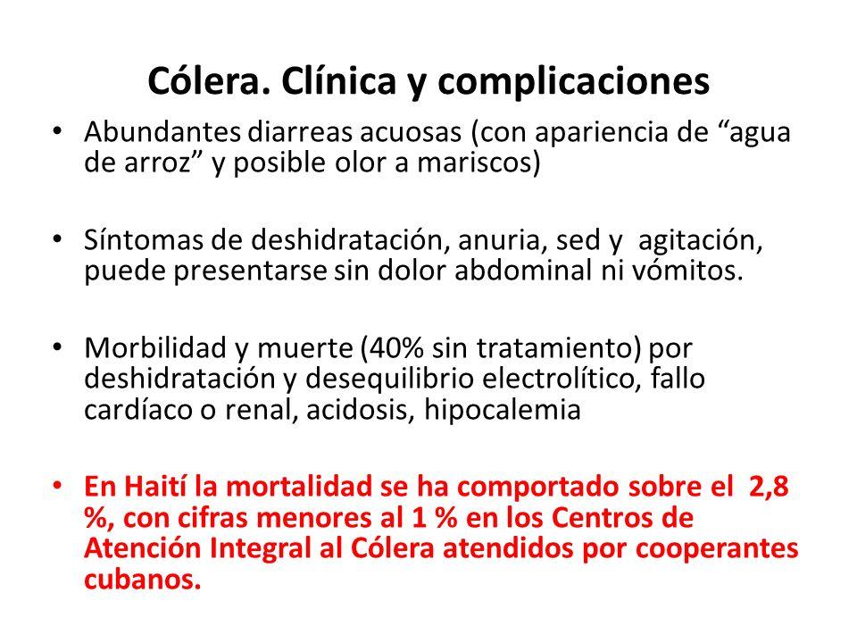 Cólera. Clínica y complicaciones