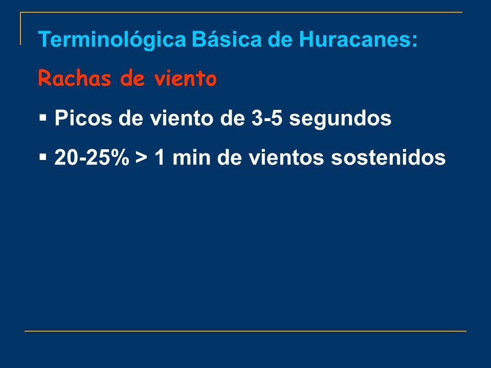 Terminológica Básica de Huracanes: Rachas de viento