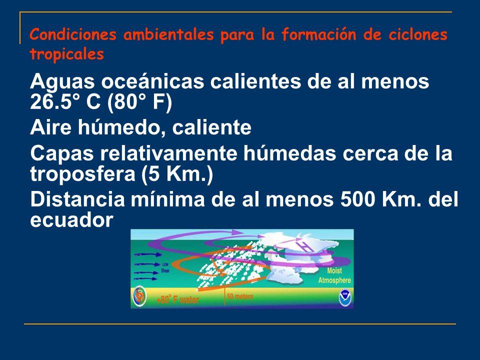 Condiciones ambientales para la formación de ciclones tropicales