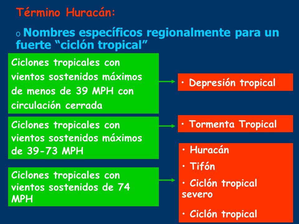 Término Huracán: Nombres específicos regionalmente para un fuerte ciclón tropical