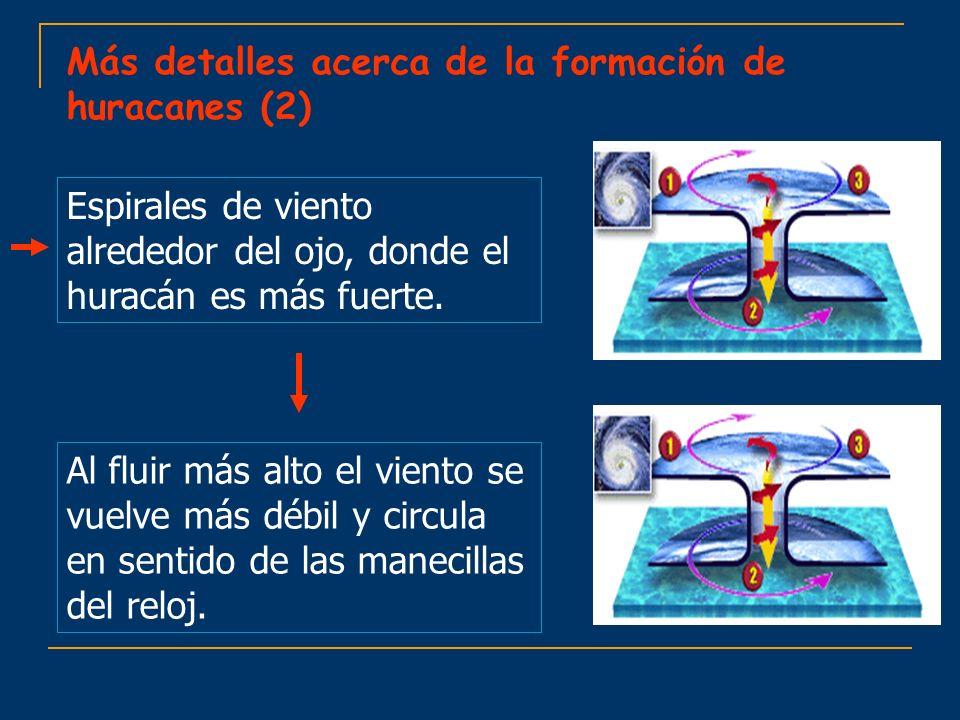 Más detalles acerca de la formación de huracanes (2)