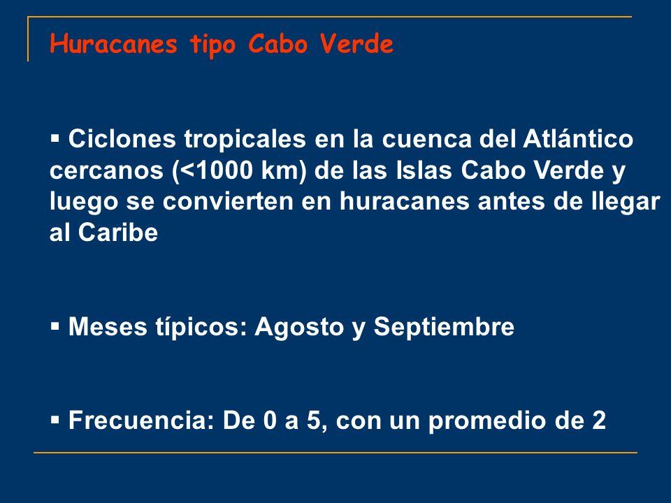 Huracanes tipo Cabo Verde