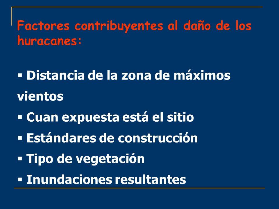 Factores contribuyentes al daño de los huracanes: