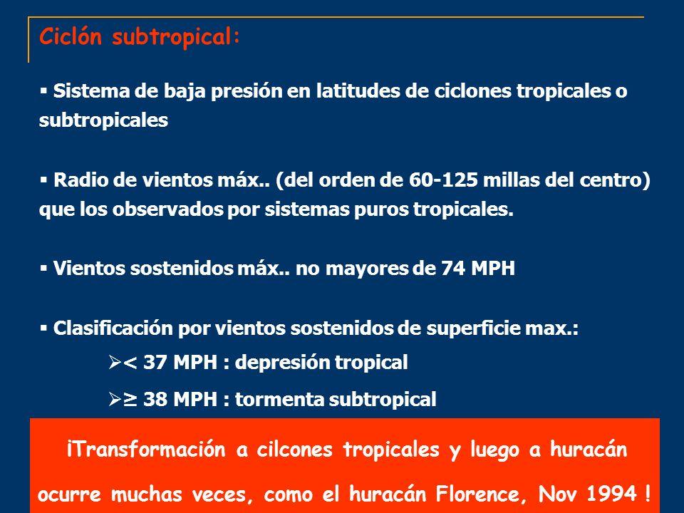 Ciclón subtropical:Sistema de baja presión en latitudes de ciclones tropicales o subtropicales.