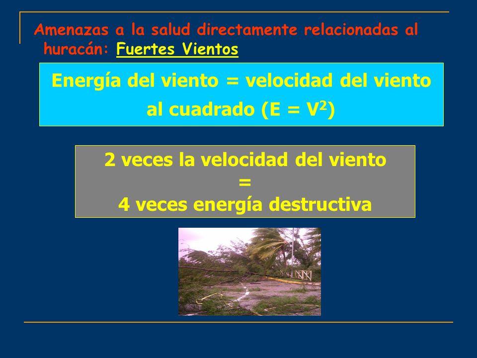 Energía del viento = velocidad del viento al cuadrado (E = V2)