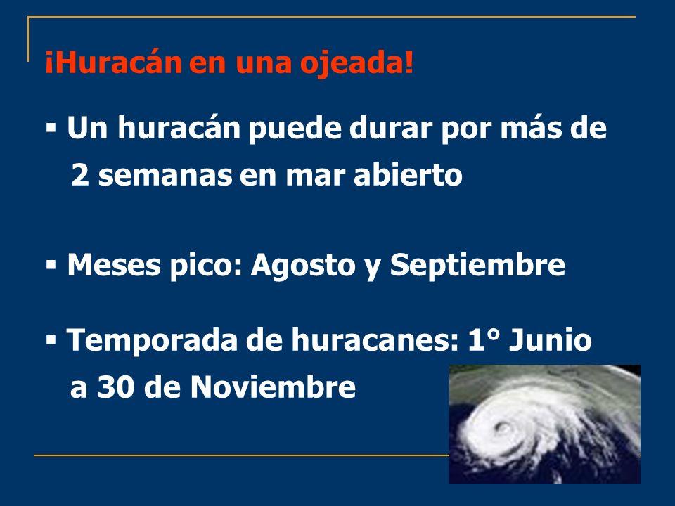 ¡Huracán en una ojeada! Un huracán puede durar por más de. 2 semanas en mar abierto. Meses pico: Agosto y Septiembre.