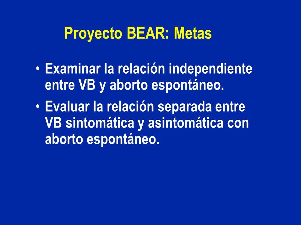 Proyecto BEAR: Metas Examinar la relación independiente entre VB y aborto espontáneo.