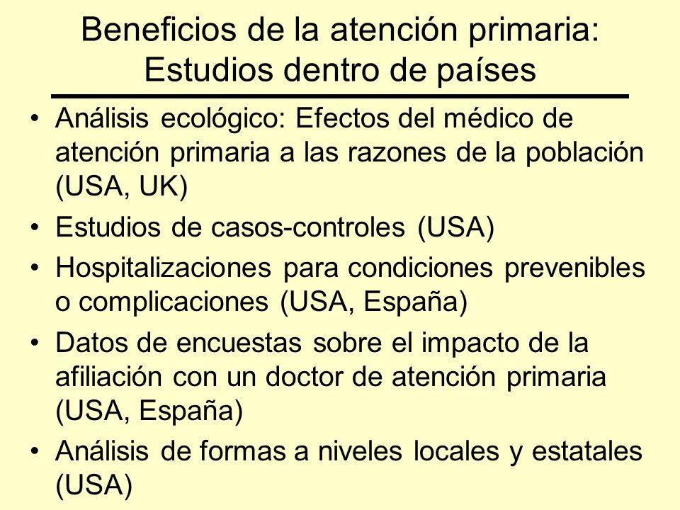 Beneficios de la atención primaria: Estudios dentro de países