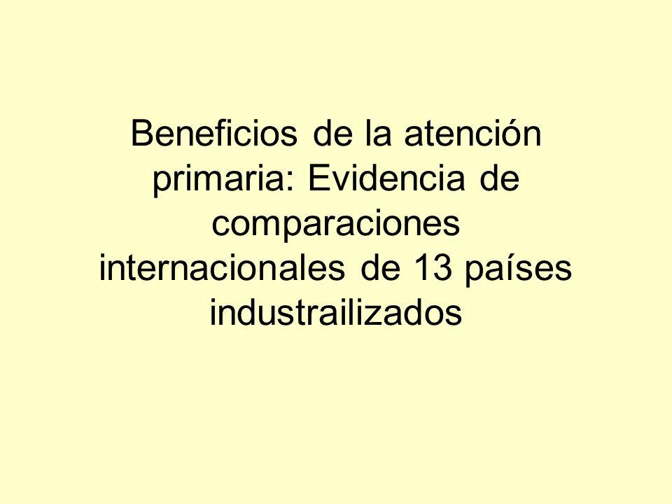 3/24/2017 Beneficios de la atención primaria: Evidencia de comparaciones internacionales de 13 países industrailizados.