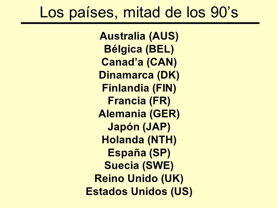 Los países, mitad de los 90's