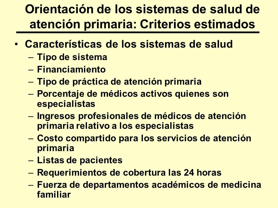 Orientación de los sistemas de salud de atención primaria: Criterios estimados