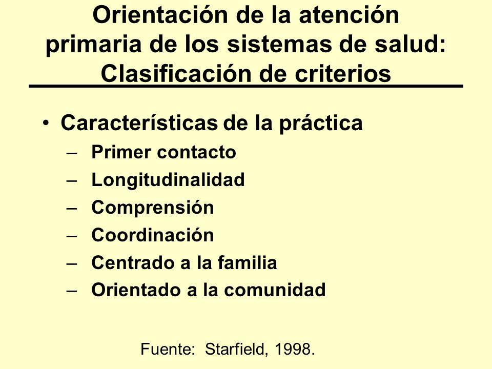3/24/2017 Orientación de la atención primaria de los sistemas de salud: Clasificación de criterios.