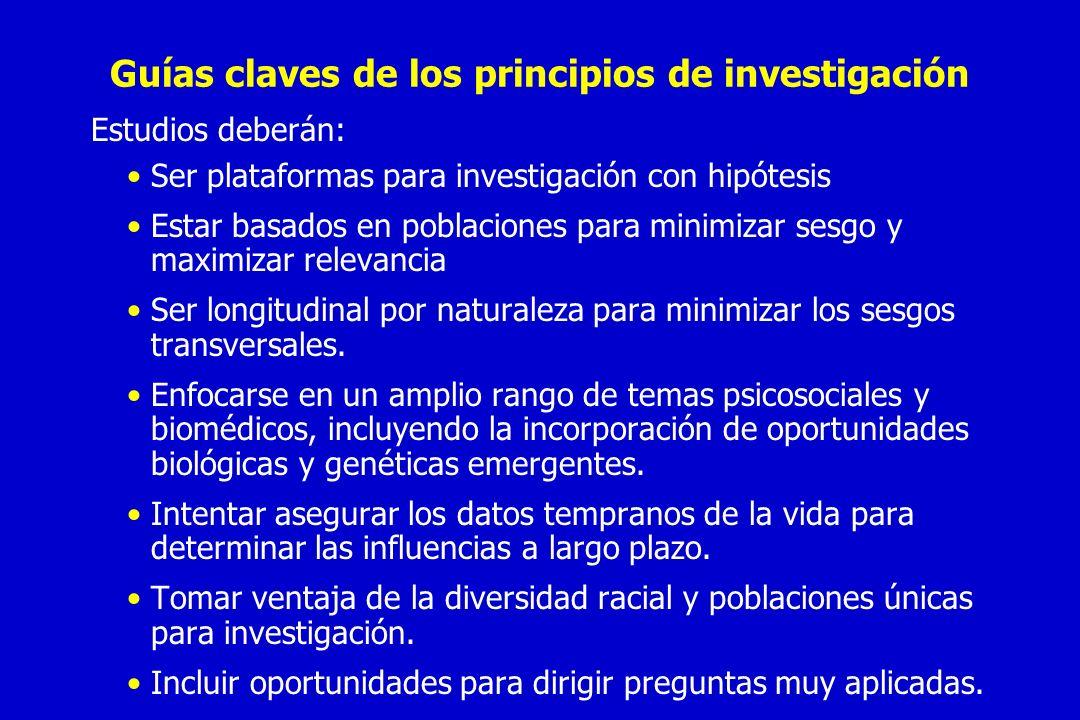Guías claves de los principios de investigación