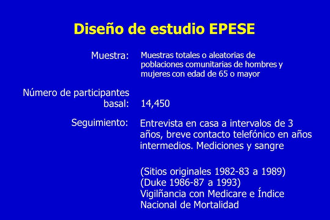 Diseño de estudio EPESE