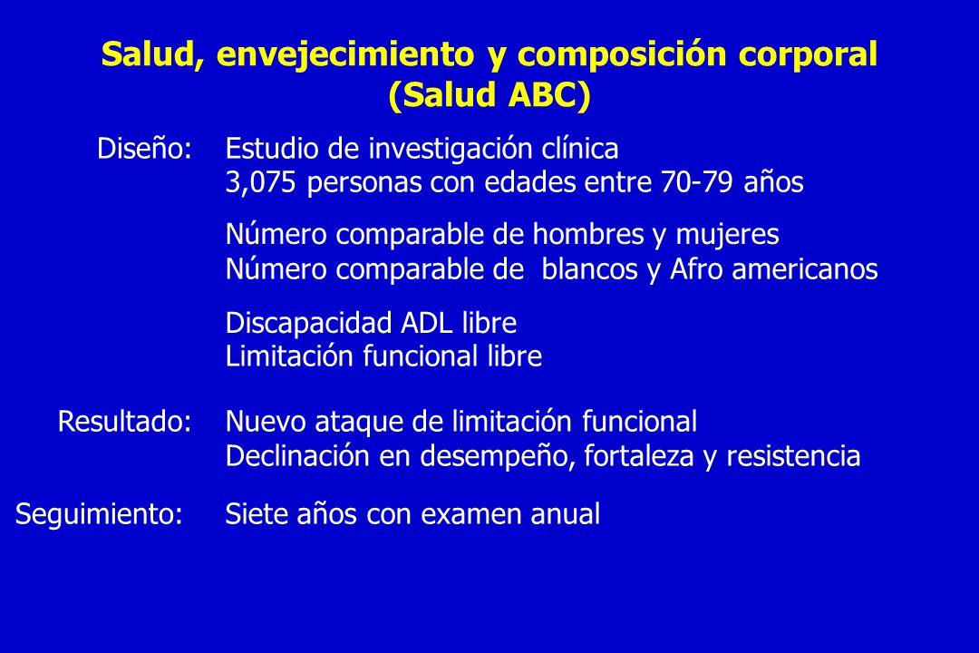 Salud, envejecimiento y composición corporal (Salud ABC)