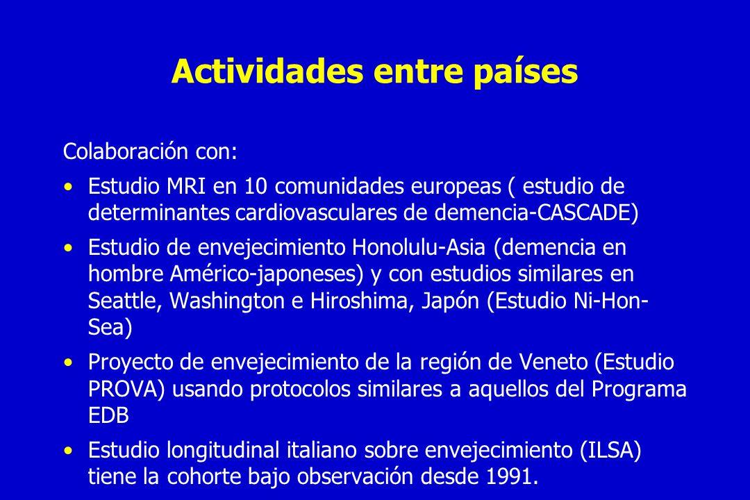 Actividades entre países