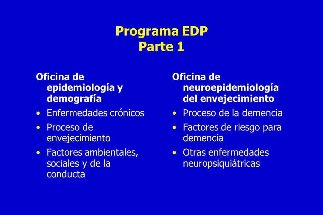 Programa EDP Parte 1 Oficina de epidemiología y demografía