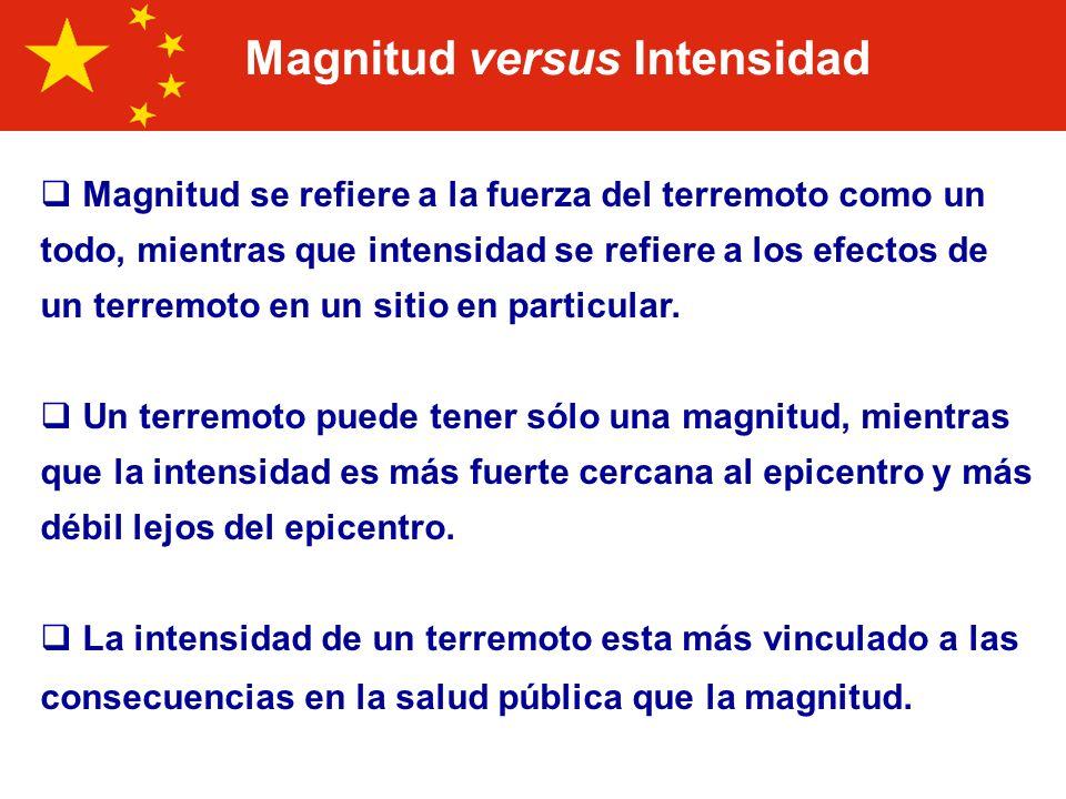 Magnitud versus Intensidad