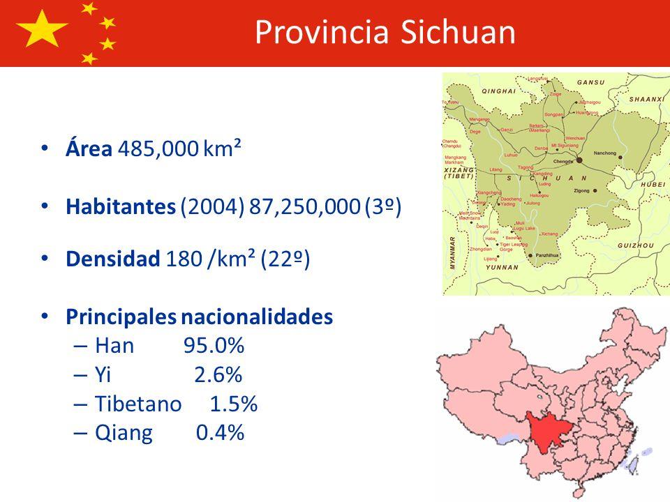 Provincia Sichuan Área 485,000 km² Habitantes (2004) 87,250,000 (3º)