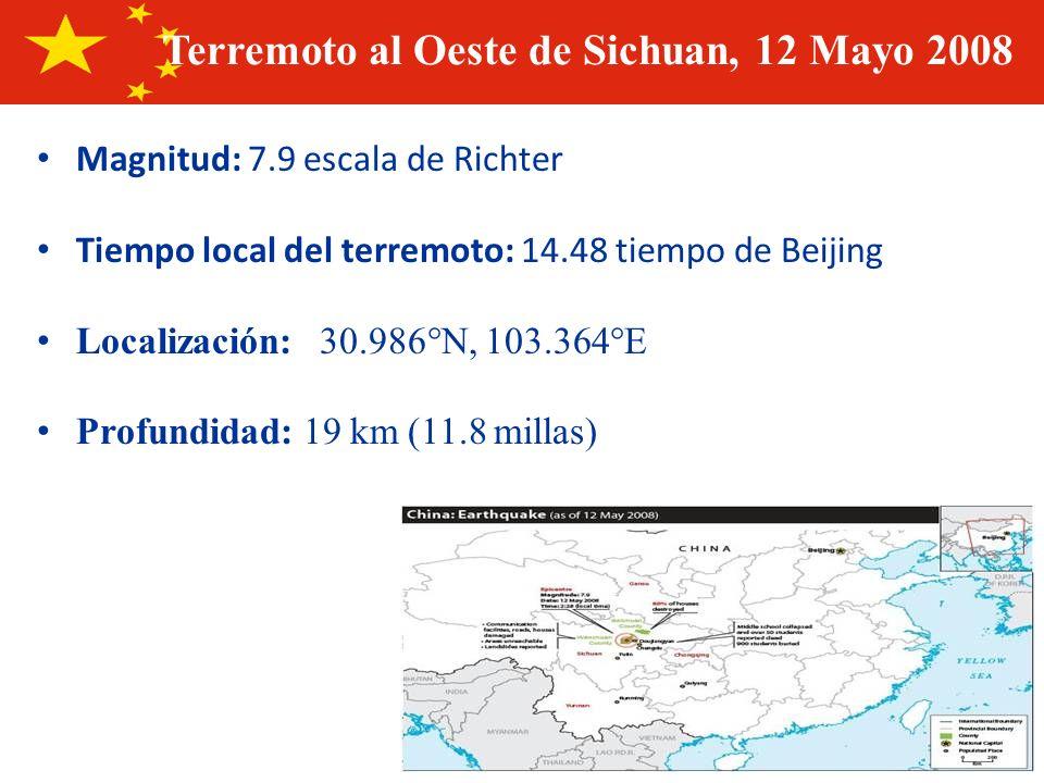 Terremoto al Oeste de Sichuan, 12 Mayo 2008