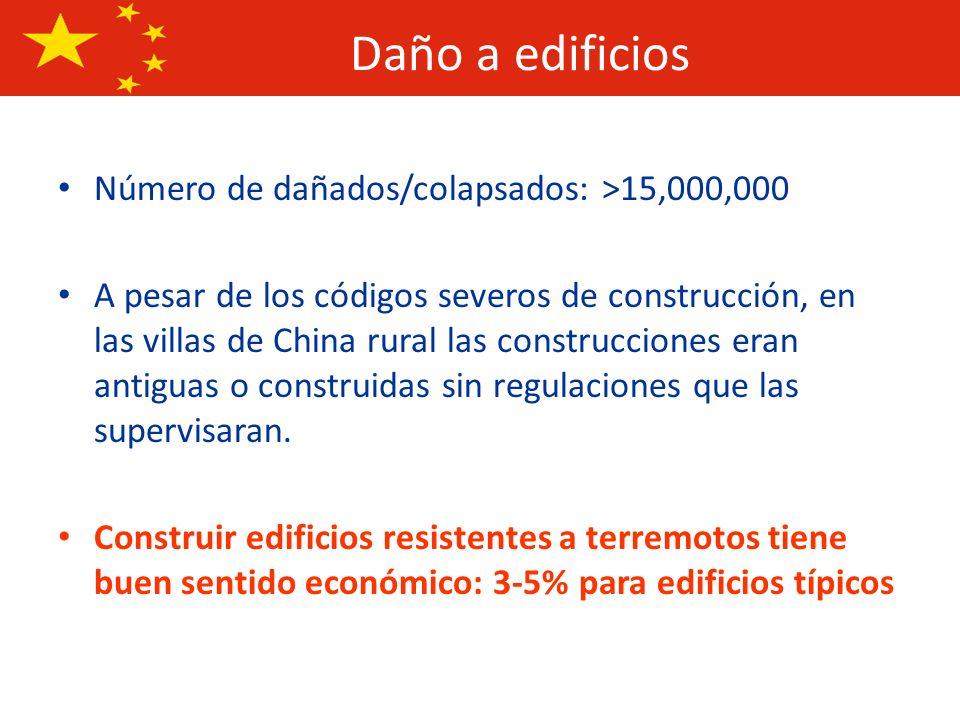 Daño a edificios Número de dañados/colapsados: >15,000,000