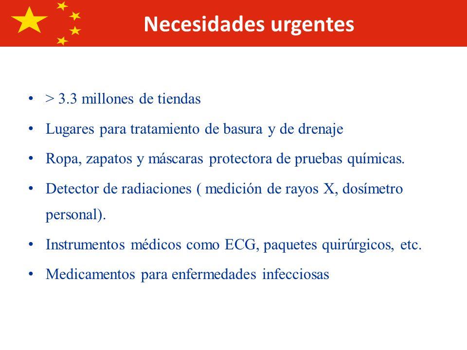 Necesidades urgentes > 3.3 millones de tiendas