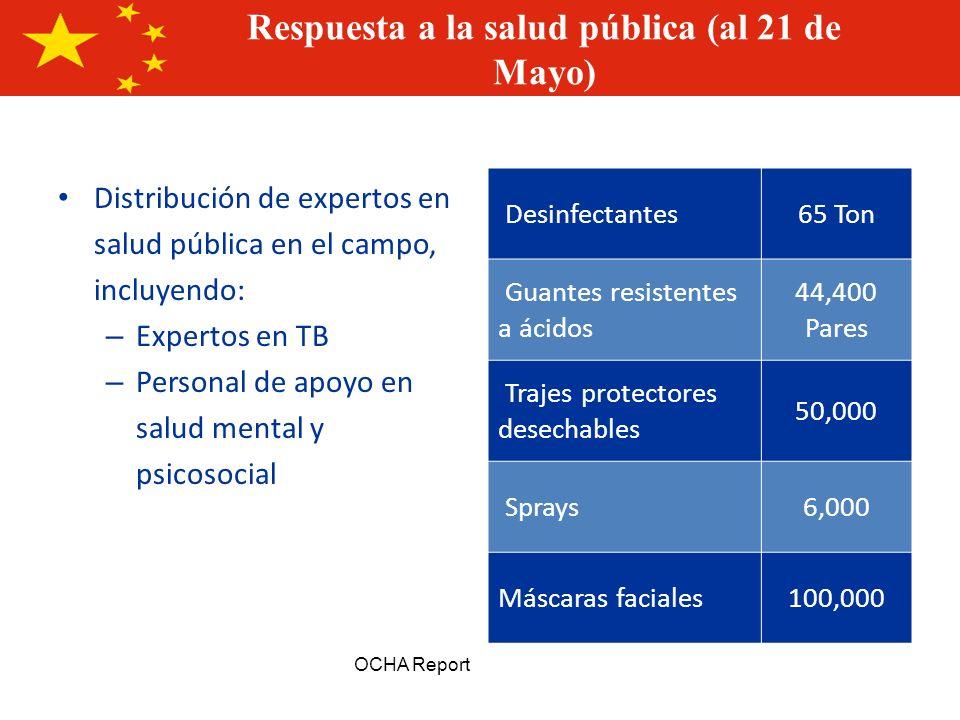 Respuesta a la salud pública (al 21 de Mayo)