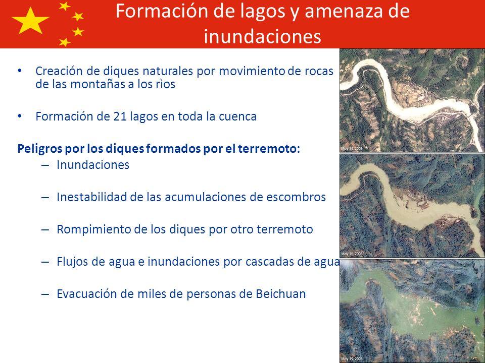 Formación de lagos y amenaza de inundaciones