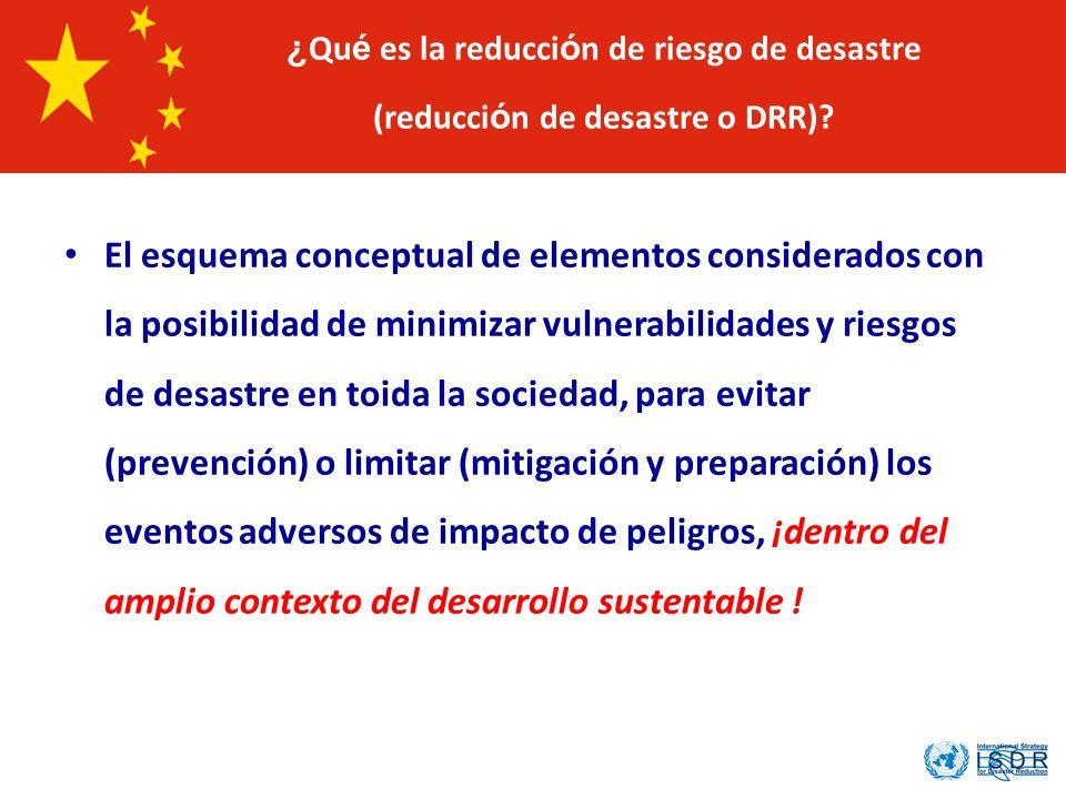 ¿Qué es la reducción de riesgo de desastre (reducción de desastre o DRR)