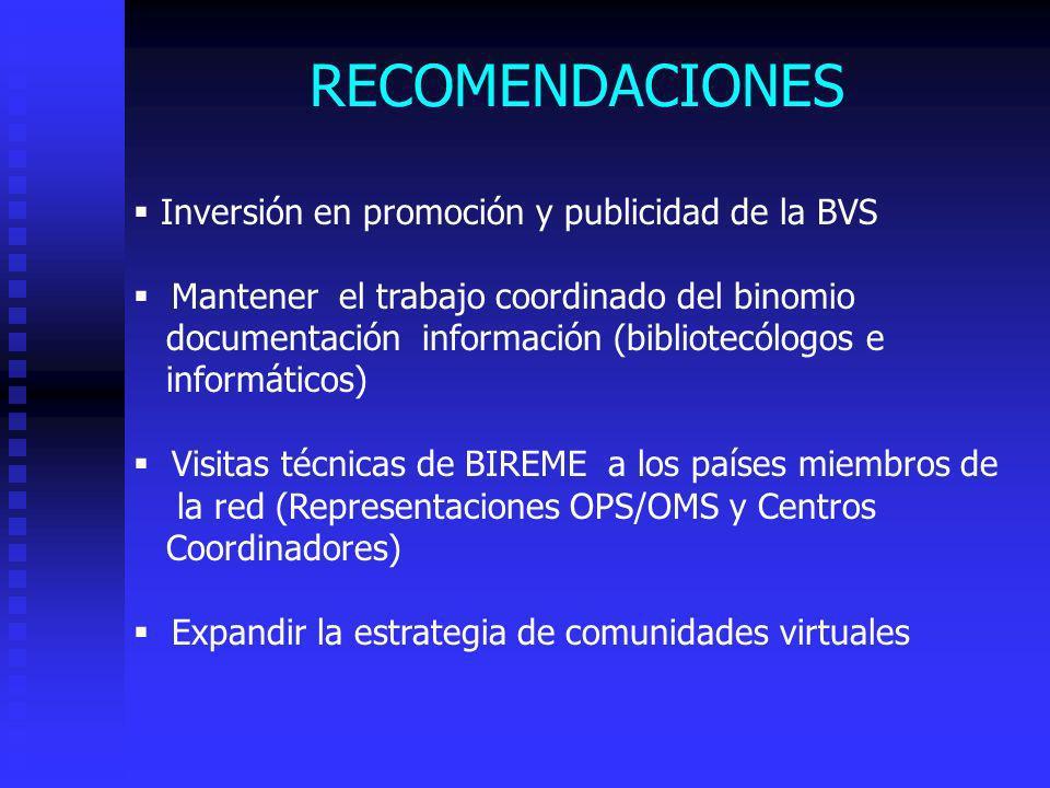 RECOMENDACIONES Inversión en promoción y publicidad de la BVS