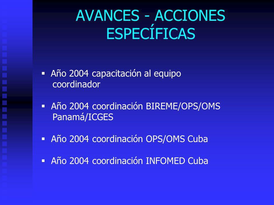 AVANCES - ACCIONES ESPECÍFICAS